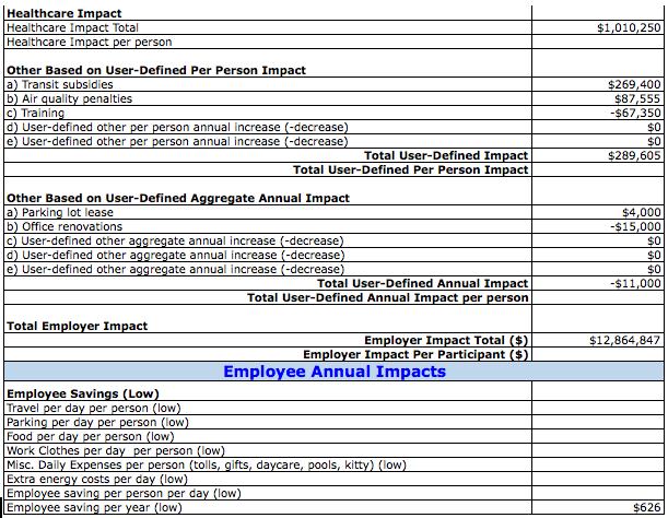 Pro Workplace Savings Calculator™